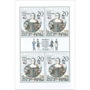 0224 PL - Dějiny poštovního práva