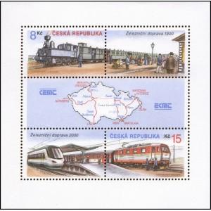 0254-0255A (aršík) - Doprava - Železnice roku 1900 a 2000